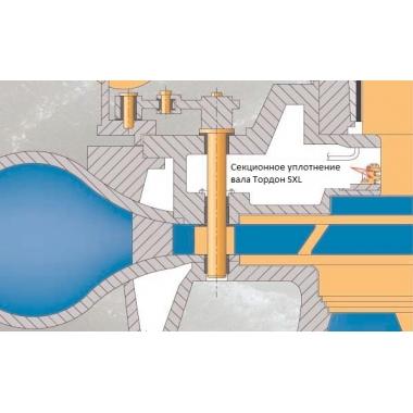 Секционные уплотнения вала гидротурбины - купить в Украине