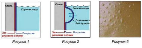 измерение чистоты поверхности